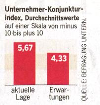Welt am Sonntag, 2008–04–06 page 29