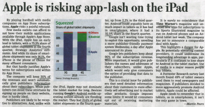 Apple is risking app-lash on the iPad. - Quelle: Wall Street Journal, 18.02.2011, Seite 32.