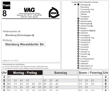 Aushangfahrplan Tram-Linie 8. - Quelle: VGN.