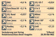 Financial Times Deutschland