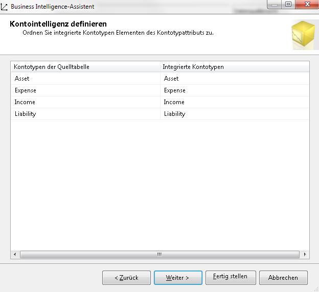 """Dialog """"Kontointelligenz definieren"""""""