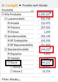 2012-08-10_crew_Produkte nach Absatz