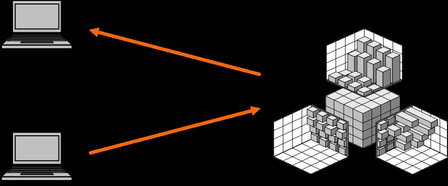 Schematische Darstellung der Problemsituation