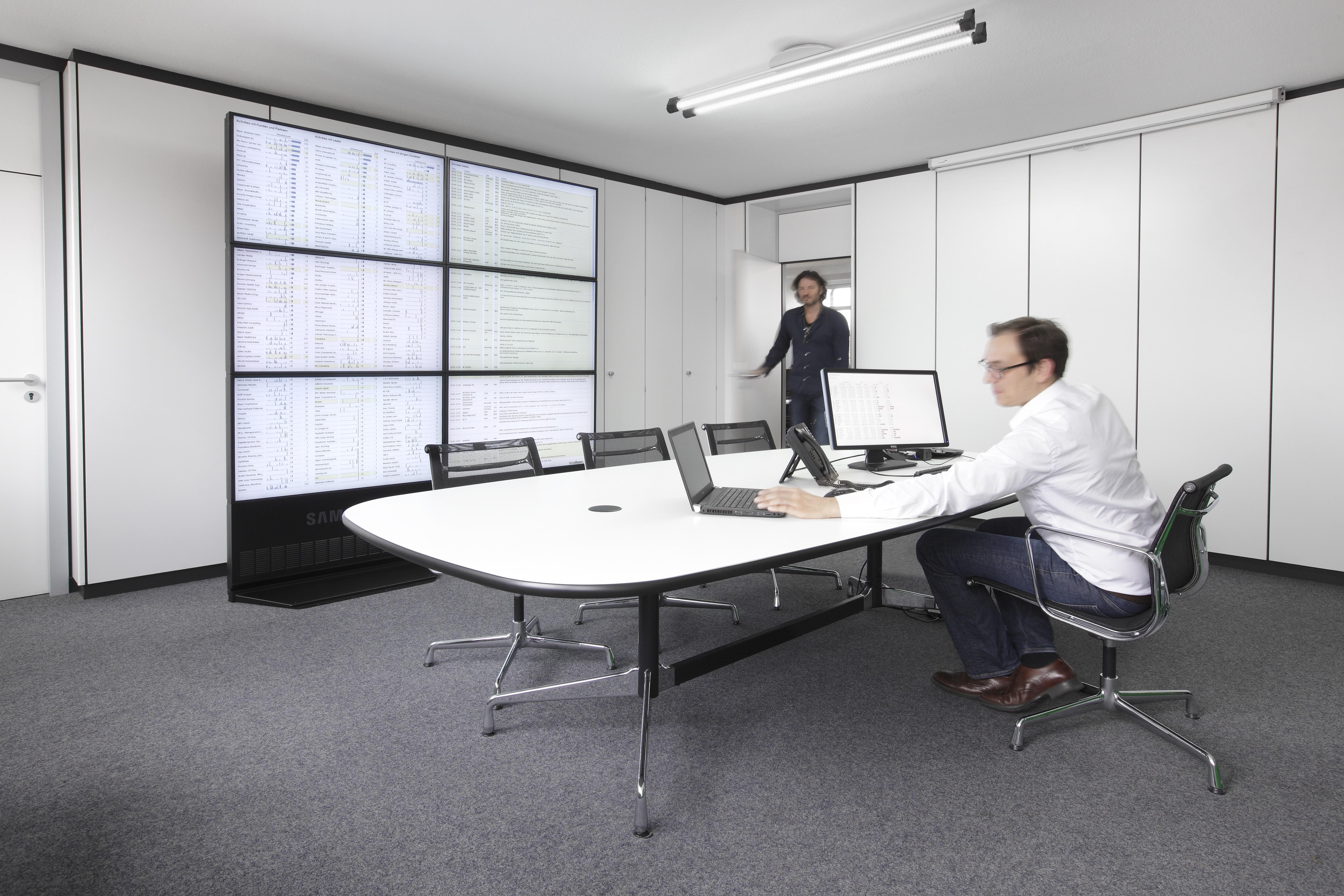 DeltaGate: Hardware-Software-Lösung für Echtzeitcontrolling (2x3 Bildschirme)
