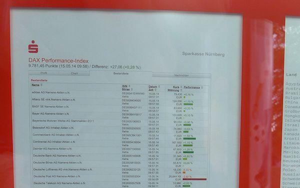 DAX performance index, seen at the Sparkasse Nuremberg, Äußere Sulzbacher Straße.
