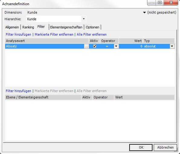 2014-01-10_Crew_Filter nach Analysewert Absatz