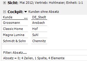 2014-01-10_Crew_Kunden von Vertriebsleiter Hohlmeier