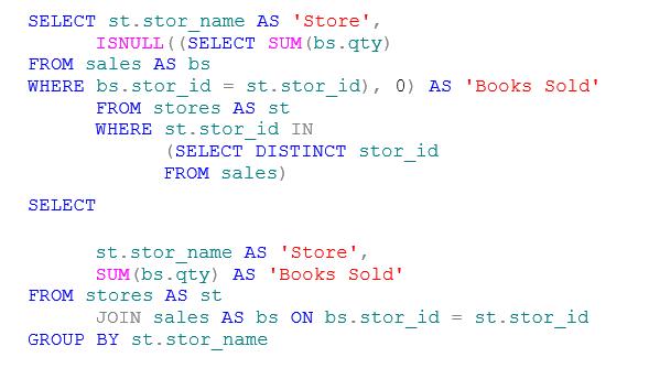 2014-02-28_crew_Code