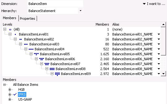 2014-04-11_crew_Hierarchieknoten für die parallele Rechnungslegung