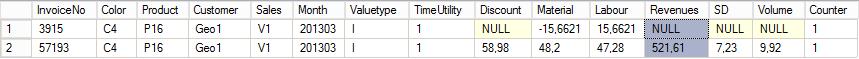 Datensätze für Kunde1(Geo1), Produkt Hansen10(P16), Wertart Ist(I) und Monat 201303