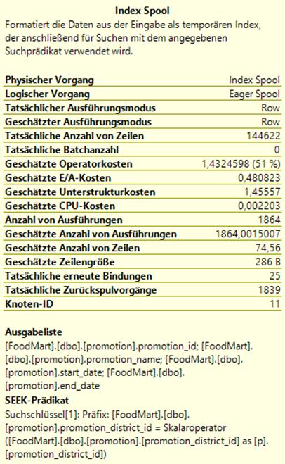 Erläuterung Index Spool aus dem Ausführungsplan der Nachfolgersuche