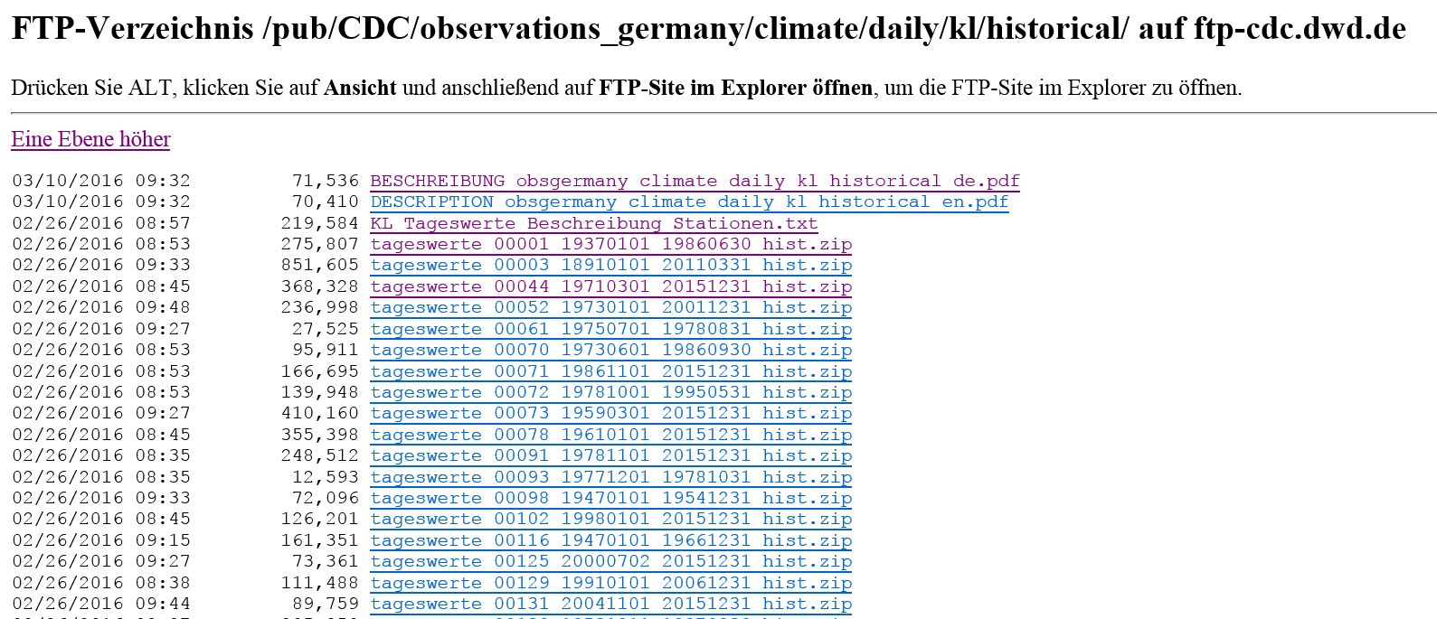 Klimawerte auf Tagesbasis