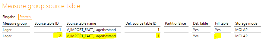 Anlegen der weiteren source table im Bericht Measure group source table