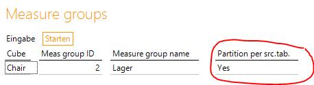 Abbildung 2: Partition per src.tab.-Eigenschaft im DeltaMaster Modeler-Bericht Measure groups