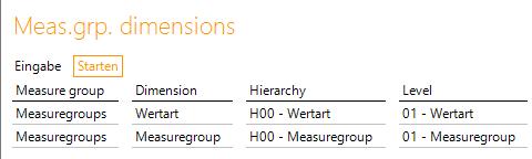 Abbildung 5: Angebundene Dimensionen Wertart und Measuregroup
