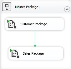 Master_dtsx_Paket_Bereitstellungsoption1_SSDT_Deployment_Wizard