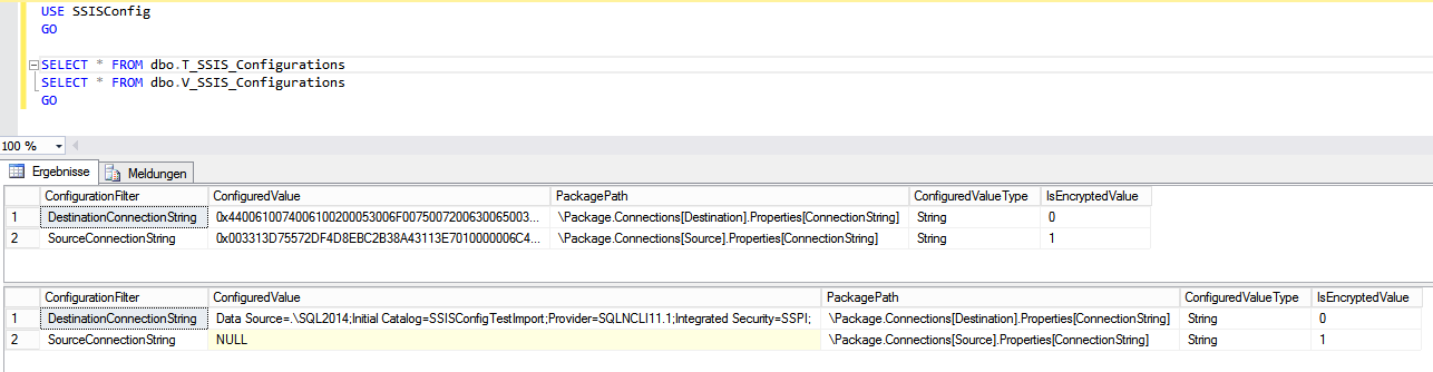 Abbildung 1 Inhalt der Konfigurationstabelle ohne entsprechende Berechtigungen