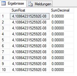 Abbildung 7 Ergebnis der Aggregation von float im Vergleich zu decimal mit nur einem Thread