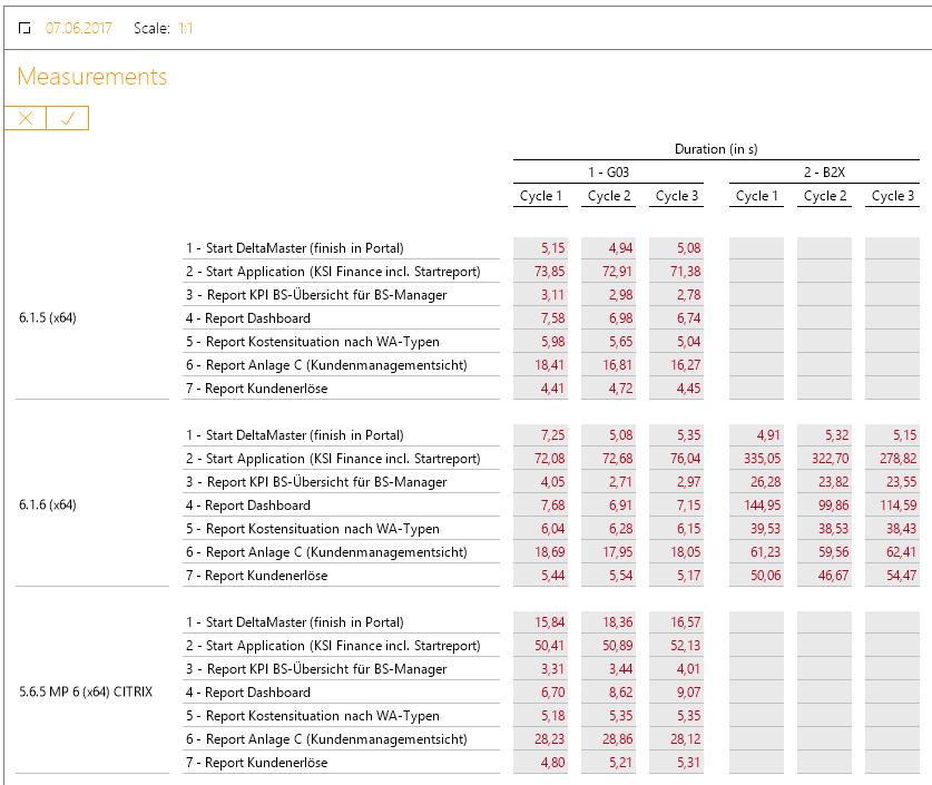 Abbildung 4 Eingabebericht Measurements