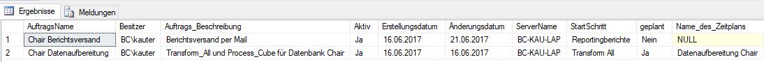 Abbildung 3 Daten zu den Aufträgen