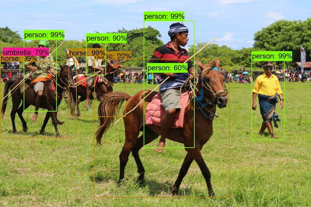 Objekterkennung mit der Tensorflow Object Detection API