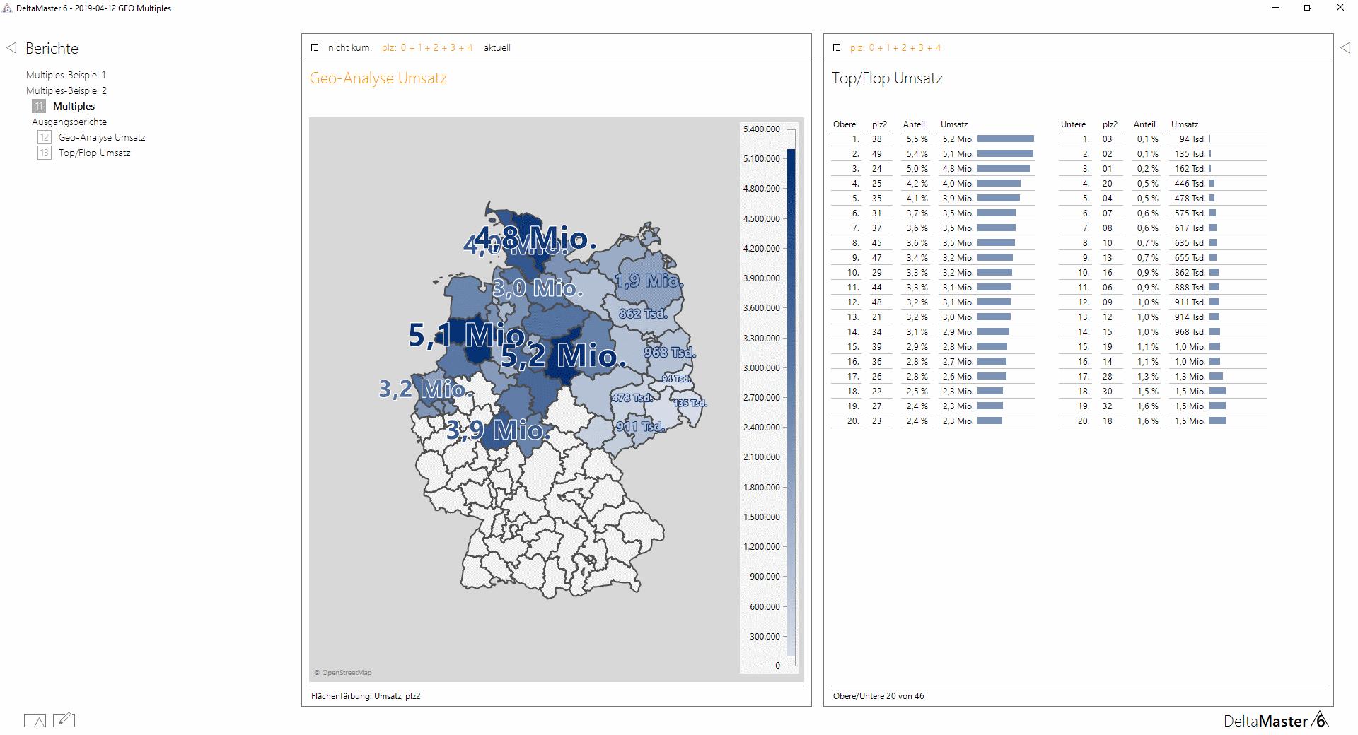 Berichte für ausgewählte PLZ-Bezirke