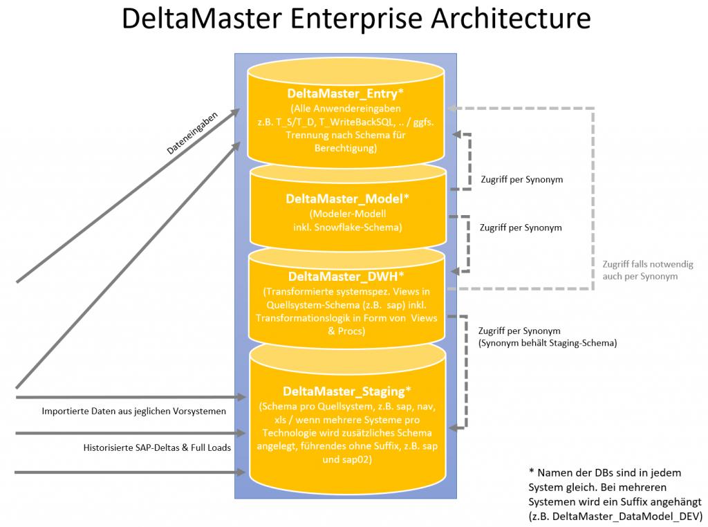 Enterprise_architecture-1024x762