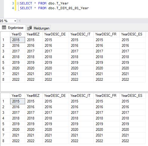Vergleich_Tabelle_vs_Synonym
