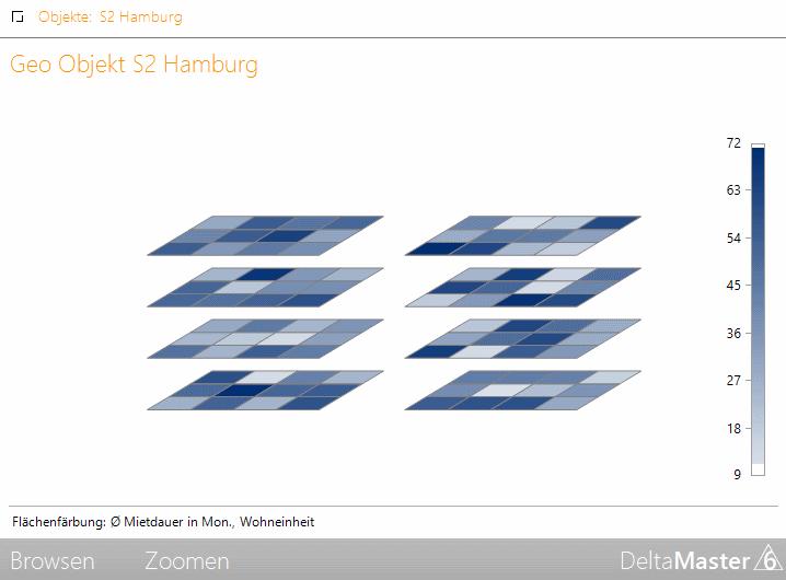 Vereinfachte Darstellung der Anlage in Hamburg