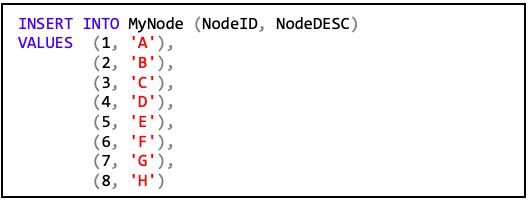 Tabelle2 Befüllte Knotentabelle mit Zusatz As Node