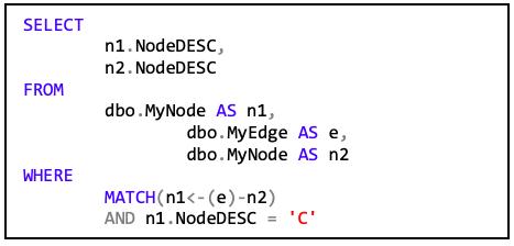 Tabelle7 Code mit WHERE Klausel mit Startknoten C statt A