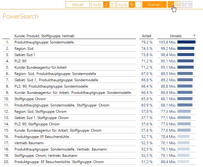 PowerSearch - einfache Elemente und 2er-Kombinationen