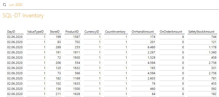 2020-07-24_SQL-Durchgriff auf Partitionierte Views_SQL-Durchgriff
