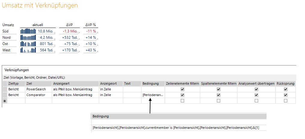 Wir legen Verknüpfungen auf PowerSearch- und Comparatorbericht an.