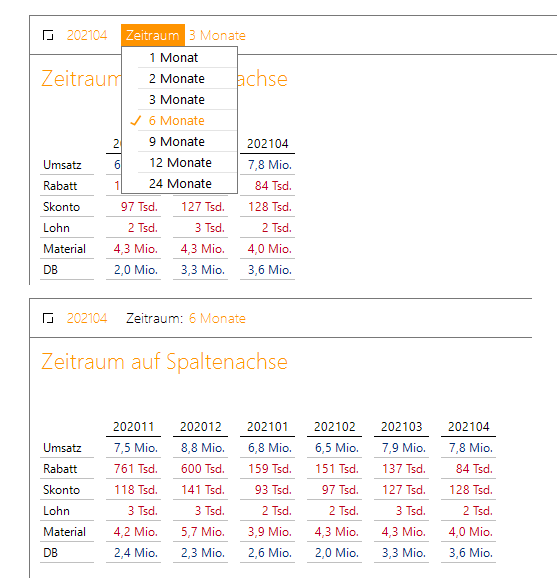 Dynamische Berichte erlauben das Umschalten des Zeitraumes in der Achse
