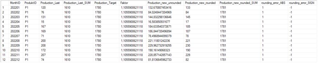 Intelligente Verteilung - Berechnung des Rundungsfehlers in SQL