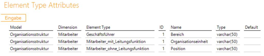 """Data Warehousing - Beispiel für Bericht """"Element Type Attributes"""" beim Konfigurieren von Parent-Child-Hierarchien in DeltaMaster ETL"""