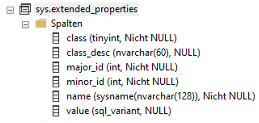 """System-View """"sys.extended_properties"""" im SQL Server"""