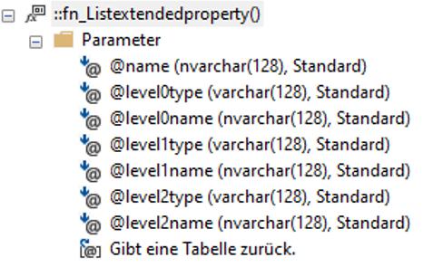Parameter der Funktion zum Auslesen der Extended Properties