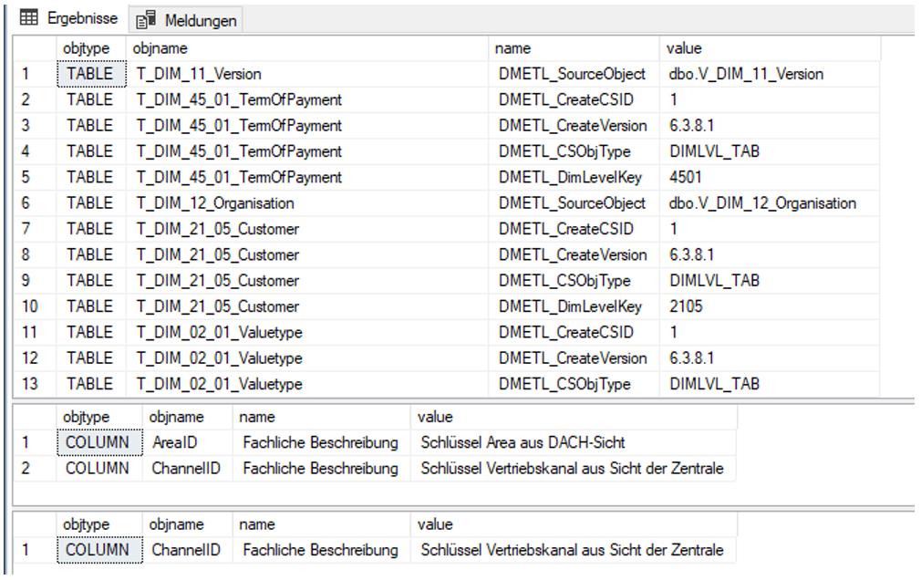 Abfrage-Ergebnisse mit verschiedenen Parametern im SQL Server