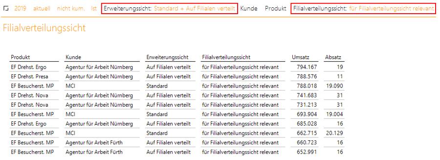 SQL-Durchgriff mit fragmentierten Satzarten