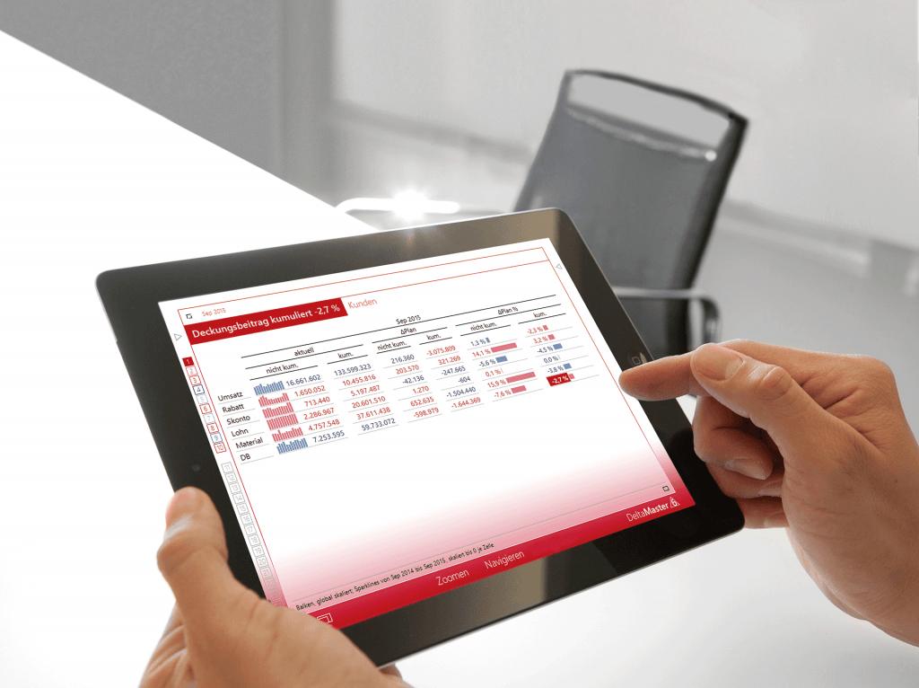 Business Intelligence Tool DeltaMaster: Darstellung eines Dashboard auf dem iPad