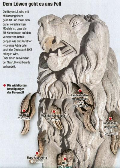SZ, 2009-04-29, p. 31