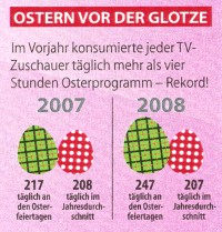 TV Today, 2009-04-11, p. 4