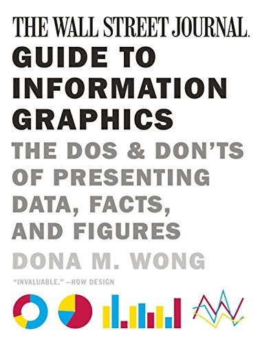 Dona M. Wong: Guide To Information Graphics