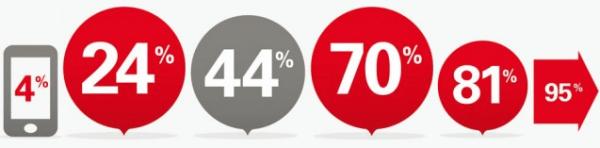 Prozentvergleich_600