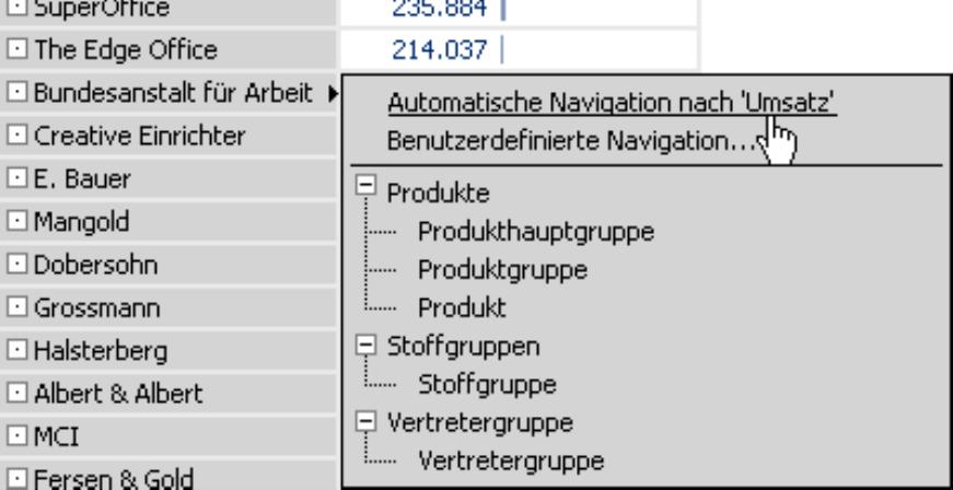 Automatische Navigation nach Umsatz