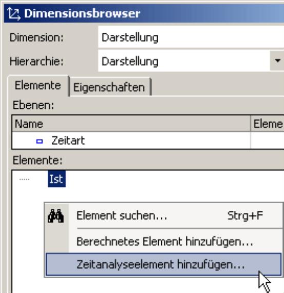 Hinzufügen eines Zeitanalyseelements auf der Registerkarte Elemente im Dimensionsbrowser