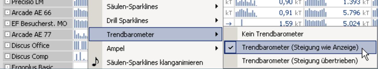 Festlegung Trendbarometer: kein Trendbarometer, Trendbarometer (Steigung wie Anzeige) oder Trendbarometer (Steigung übertrieben)