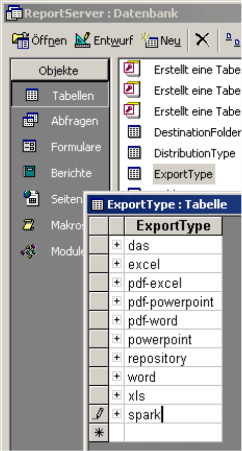 Einfügen einer neuen Zeile mit dem Wert spark in die Tabelle ExportType